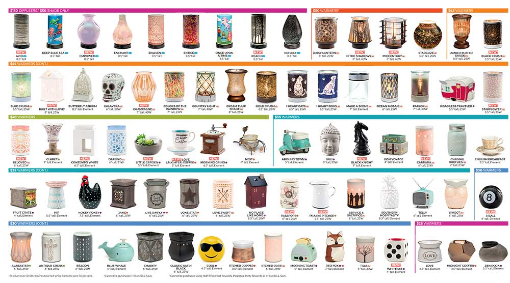 Scentsy 2017 Product List for Fall Winter-1