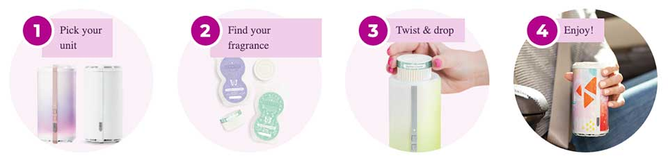 How Scentsy Battery Warmers Work