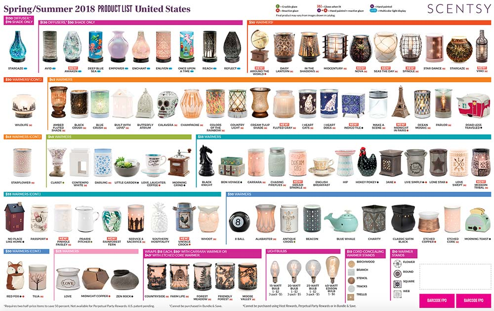 2018 Scentsy Product List for Spring & Summer