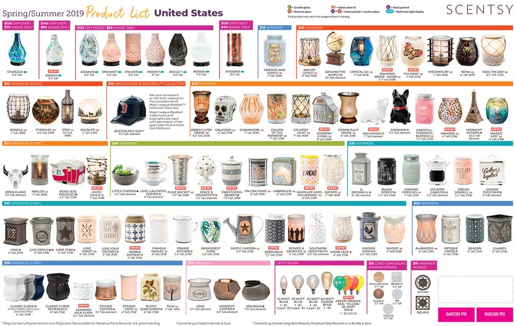 Scentsy Spring/Summer Product List Page 1