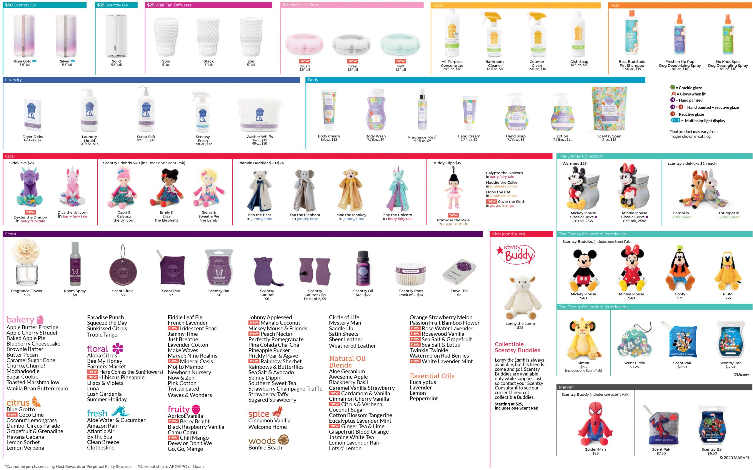 Scentsy 2020 Spring/Summer Product List Page-2