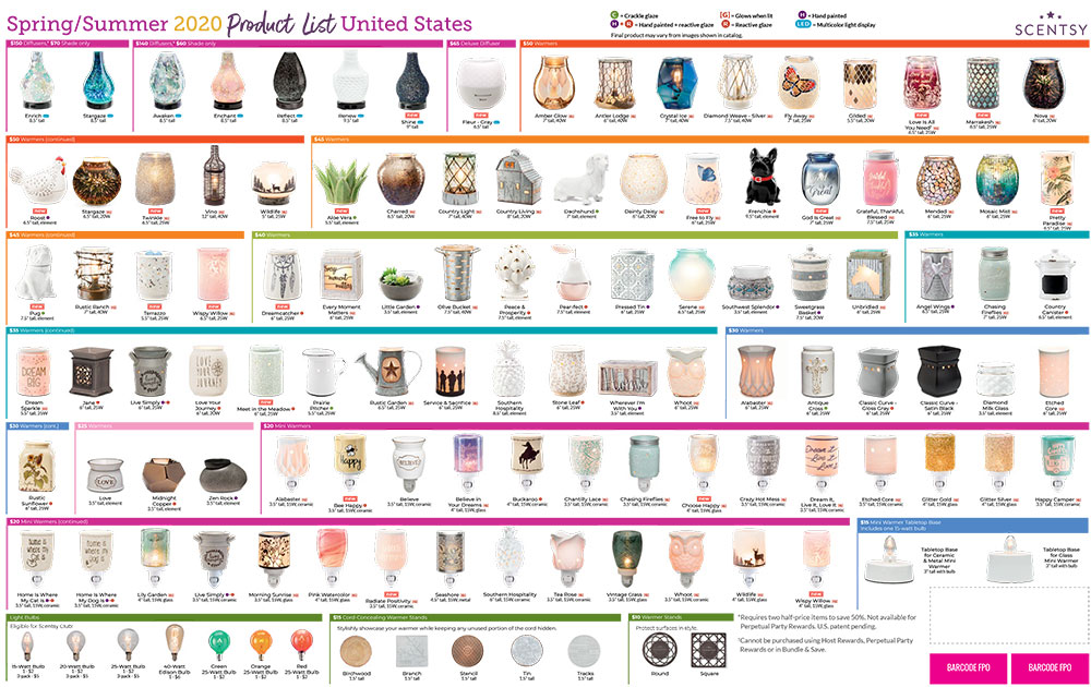 Scentsy 2020 Spring/Summer Product List Page-1