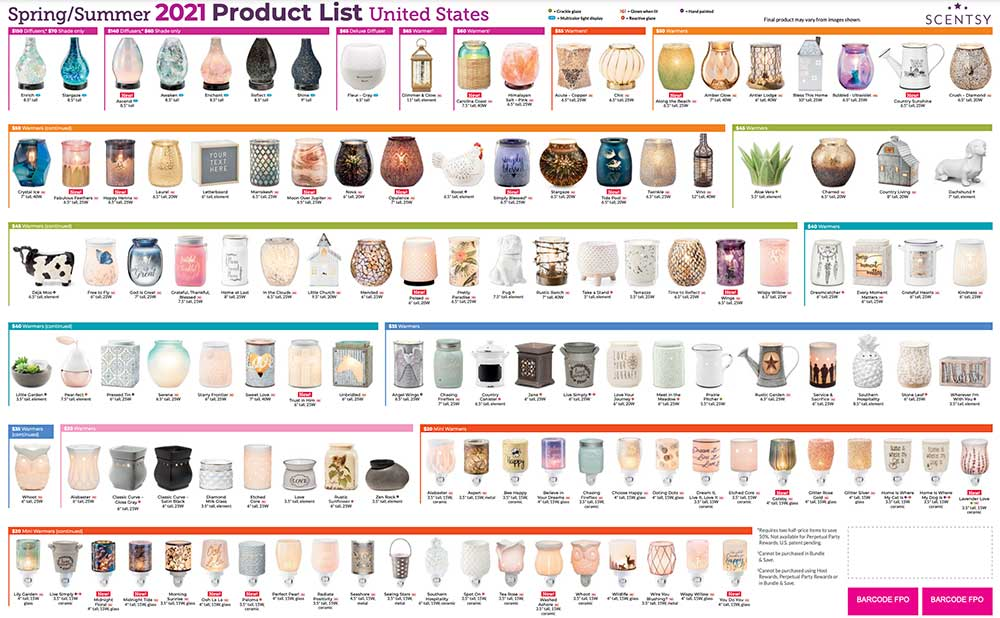 Scentsy 2021 Product List Pg 1